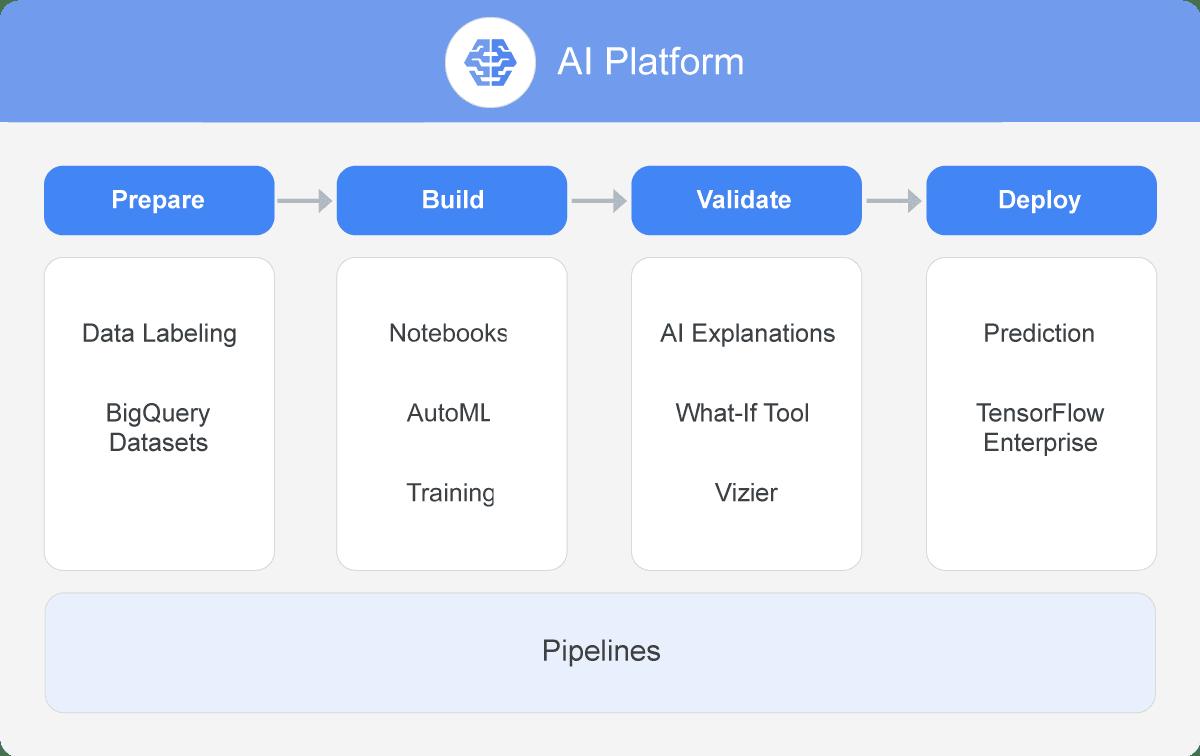 ai_platform